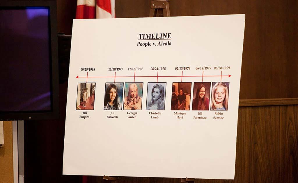 Rodney alcala timeline